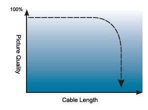 Diagram of cliff effect