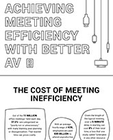 Meeting Efficiency Infographic
